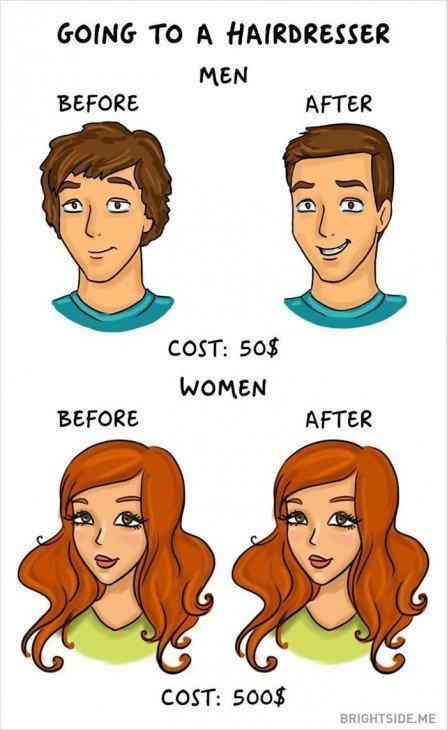 men-women-differences-comic-bright-side-26__700